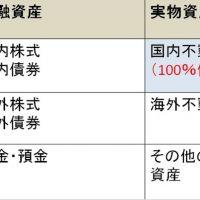 【10名限定】究極のポートフォリオセミナー デイタイム編